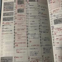 ジブン手帳Bizminiバーチカル