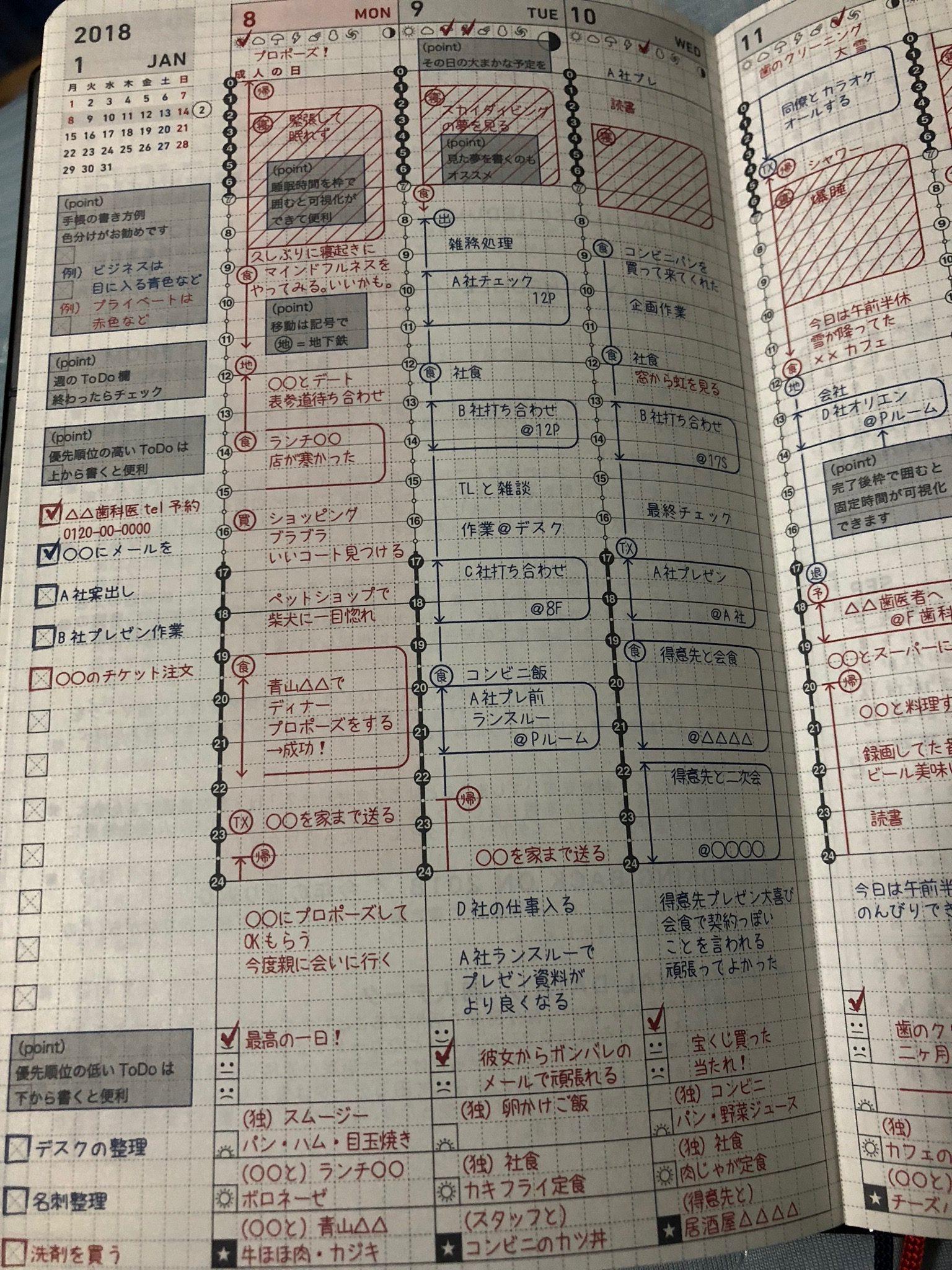 2018 NEWモデル!ジブン手帳 Biz mini でライフログ・目標管理
